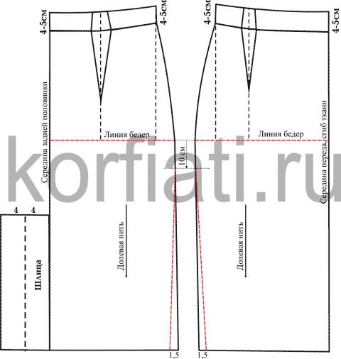 Выкройка юбки карандаш – моделирование шлицы и пояса