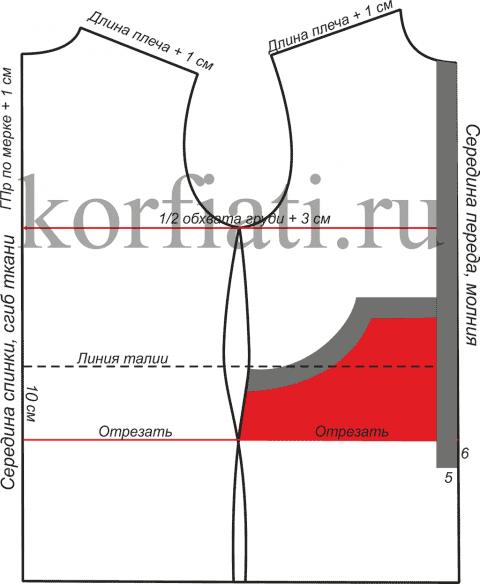 Выкройка женской толстовки – моделирование переда и спинки