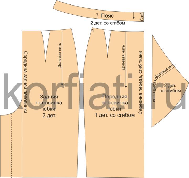 Выкройка юбки карандаш – детали кроя