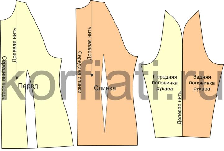 Выкройка рукава реглан с плечевой вытачкой