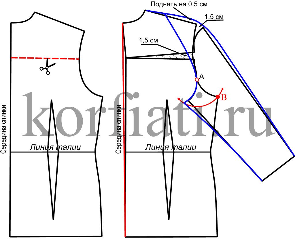 Выкройка рукава полуреглан - моделирование спинки