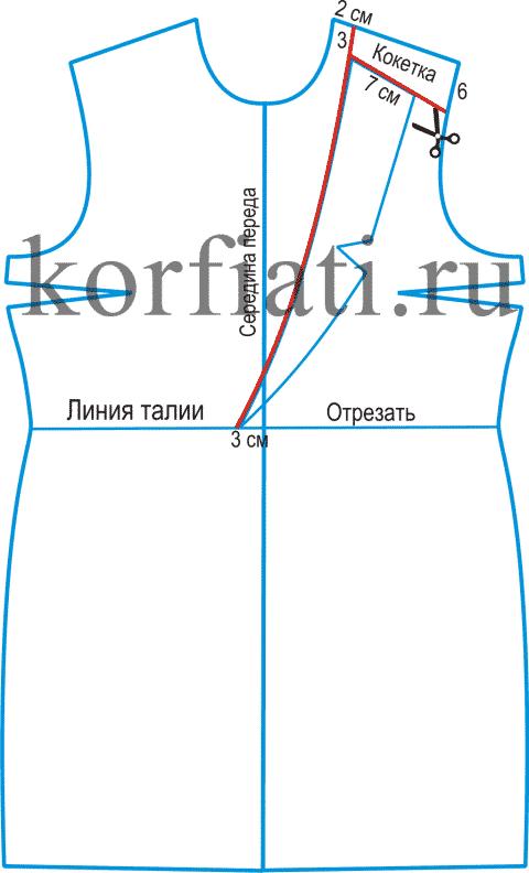 Зимний сарафан моделирование воротника и кокетки