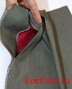Карман мужских брюк изнутри