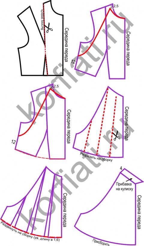 Выкройка платья - моделирование лифа переда