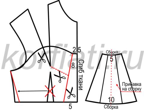 Моделирование вставки по лифу переда