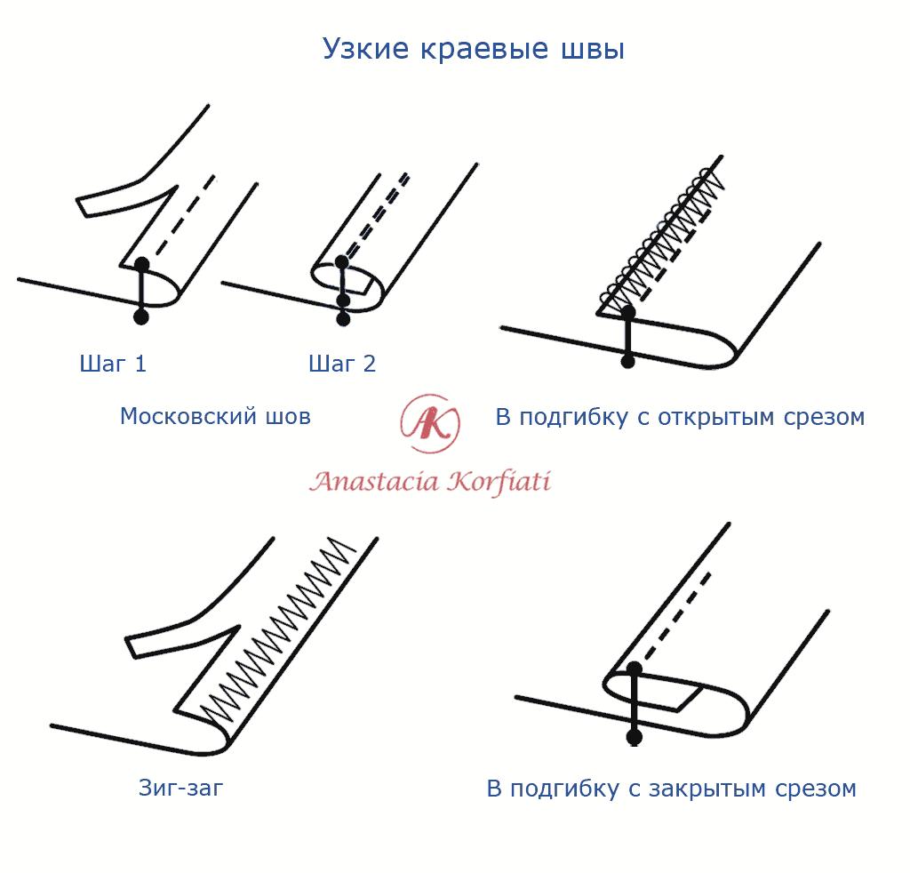 Узкие краевые швы
