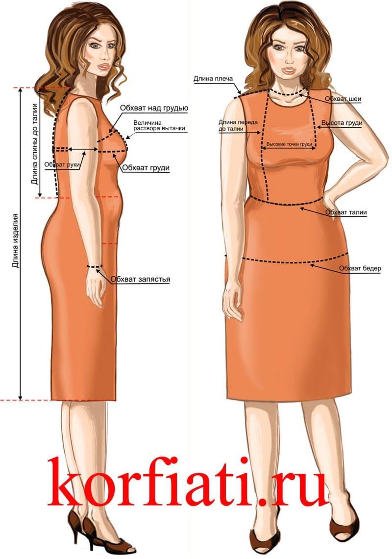Стильное платье выкройка 48 размер