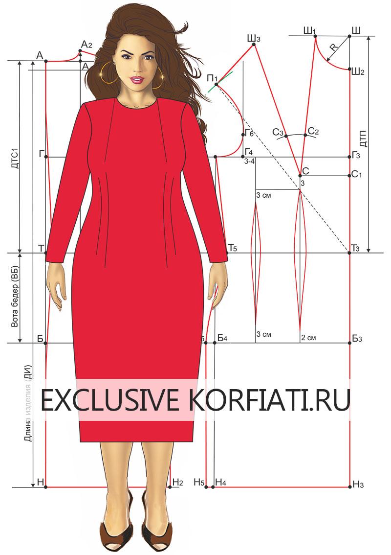 98ca2063010bae3 В одном из предыдущих уроков Школы шитья мы давали подробное построение  выкройки-основы платья на условно-типовую фигуру. Такая выкройка идеально  подходит ...