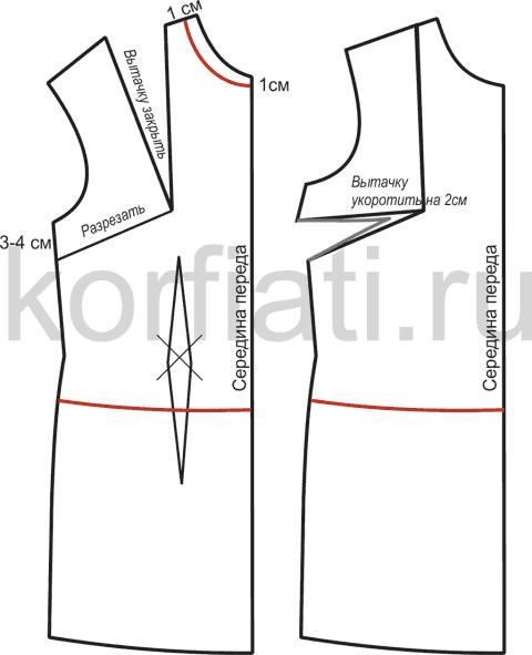 Выкройка костюма - моделирование полочки