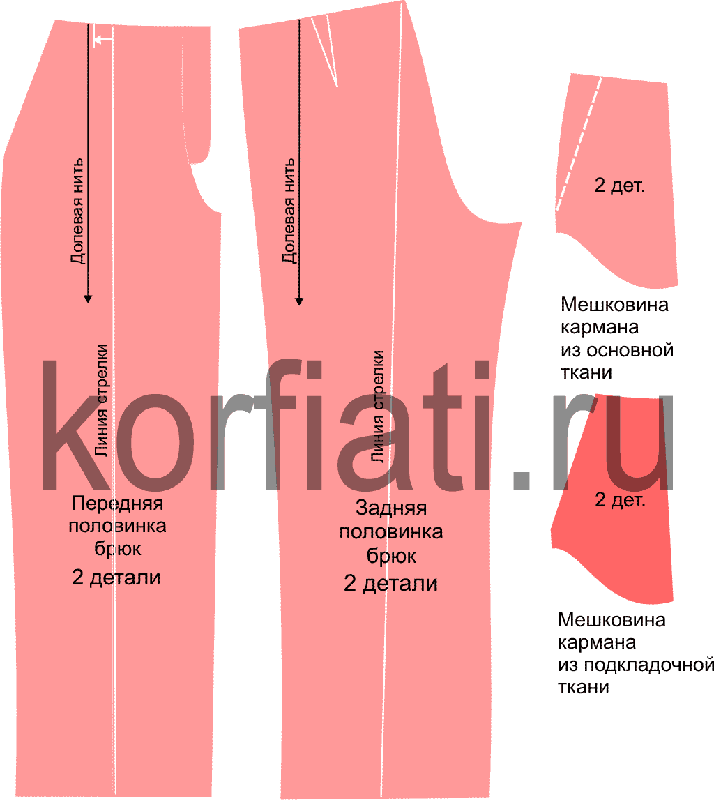 Выкройка пояса брюк женских