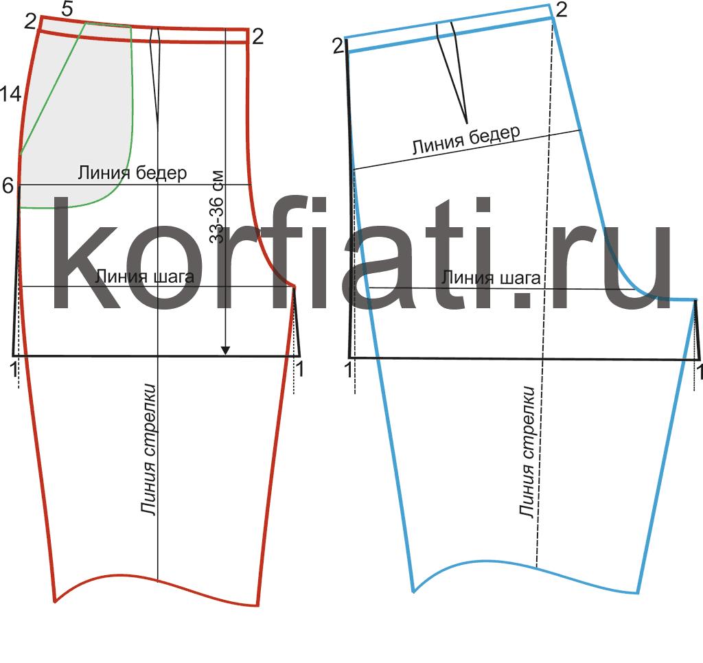 Выкройка шорт - моделирование