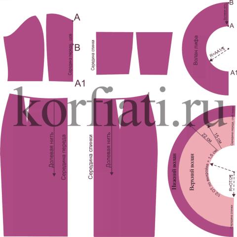 Шьем платье - детали кроя