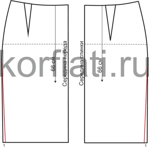 Шьем платье с воланами - выкройка юбки