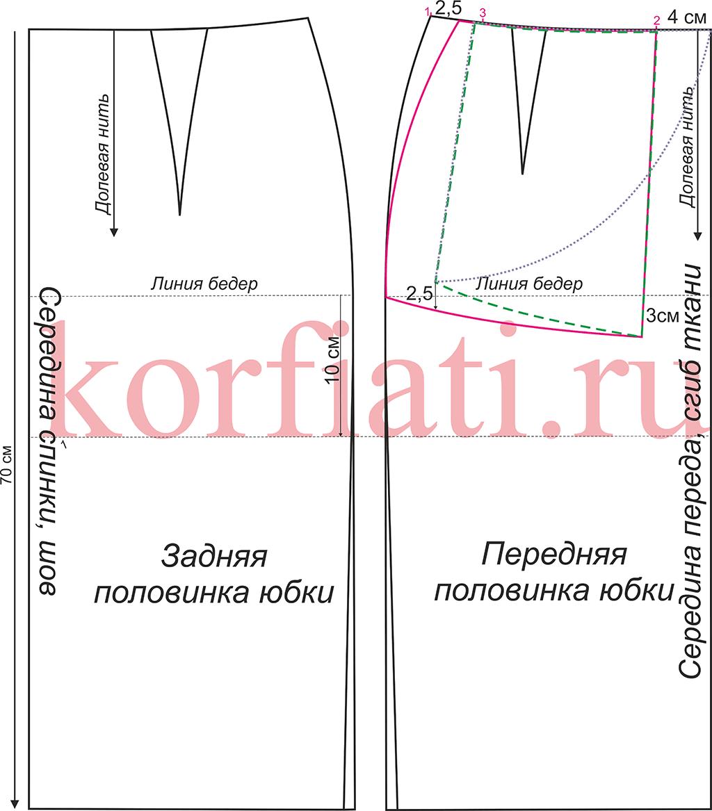 Выкройка зауженной юбки – перед и спинка