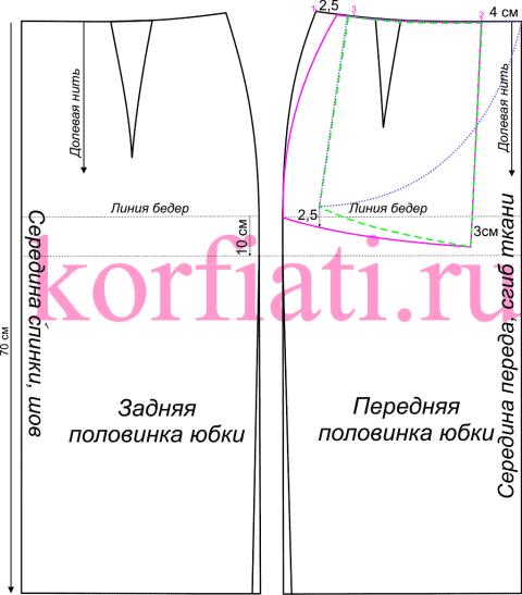 Выкройка юбки – перед и спинка