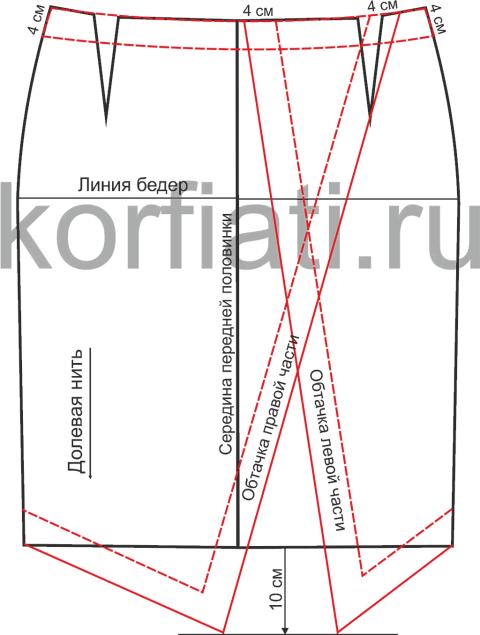 Выкройка асимметричной юбки - моделирование