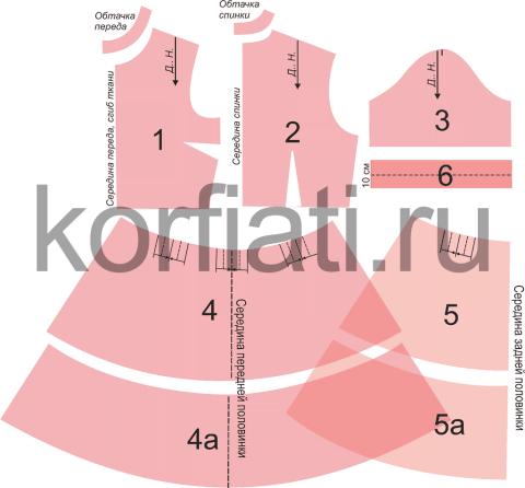 Как выкроить платье из неопрена