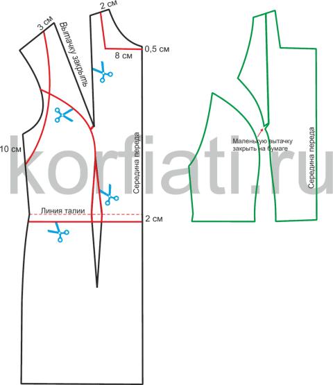 Выкройка платья-сарафана - моделировение переда