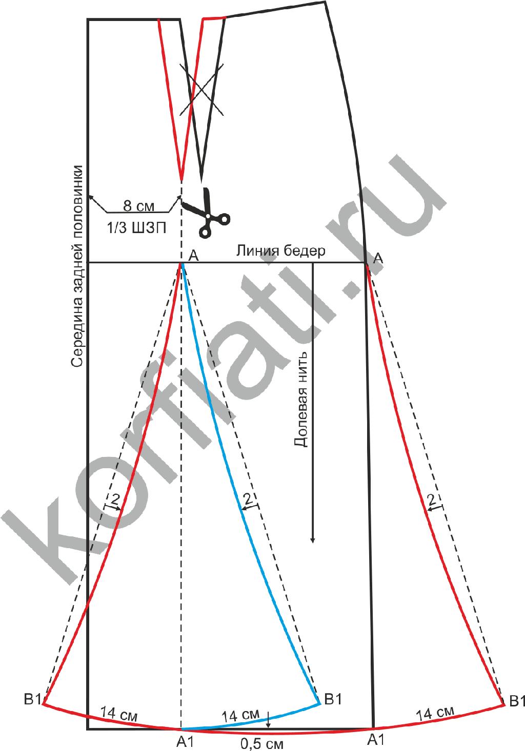 Выкройки юбок: для начинающих, карандаш, прямые, годе - Porrivan 37