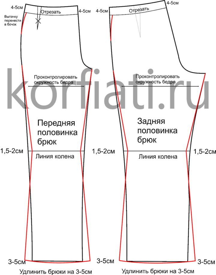 Выкройка клешеных брюк