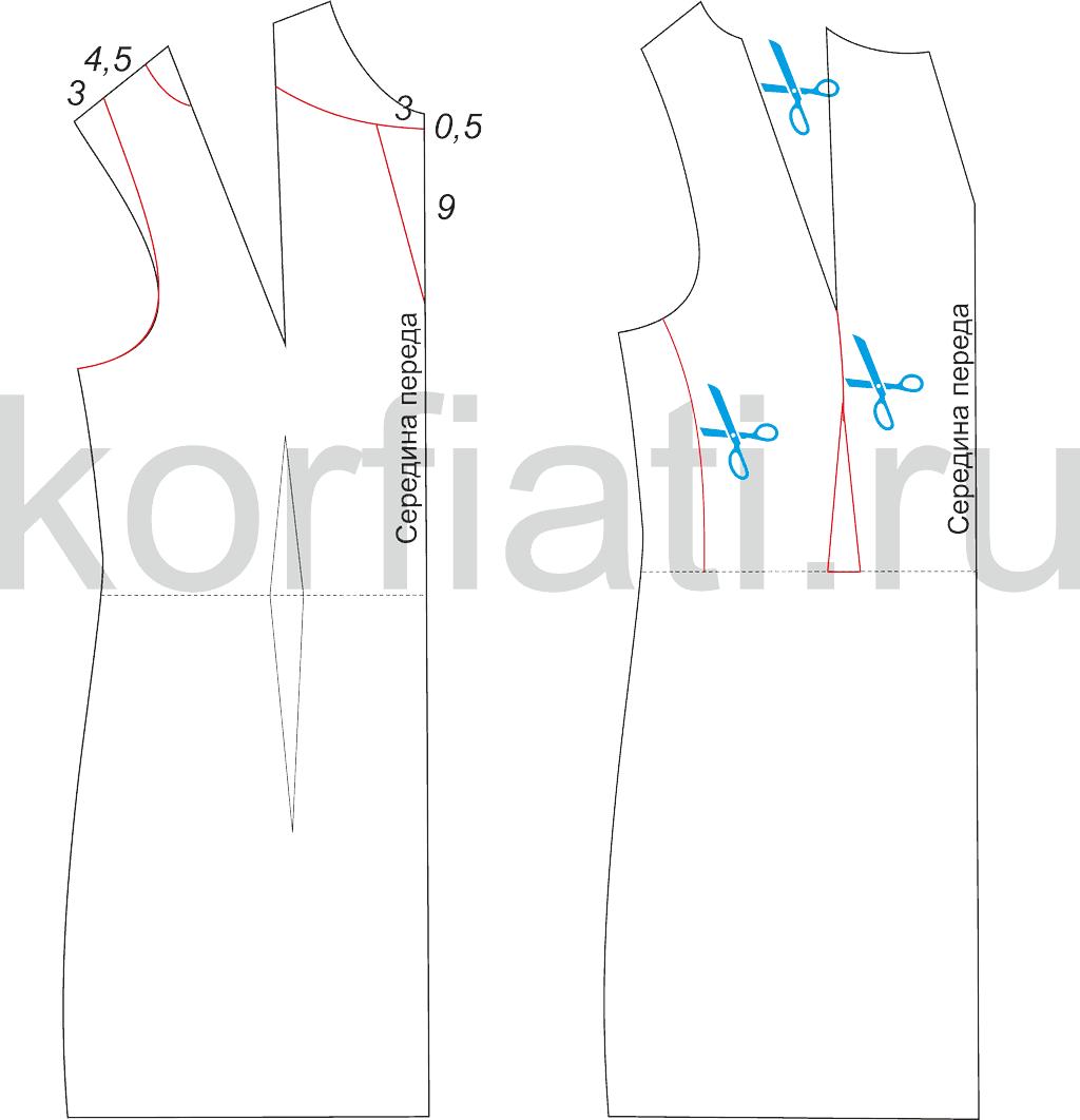 Пошив платья - моделирование переда