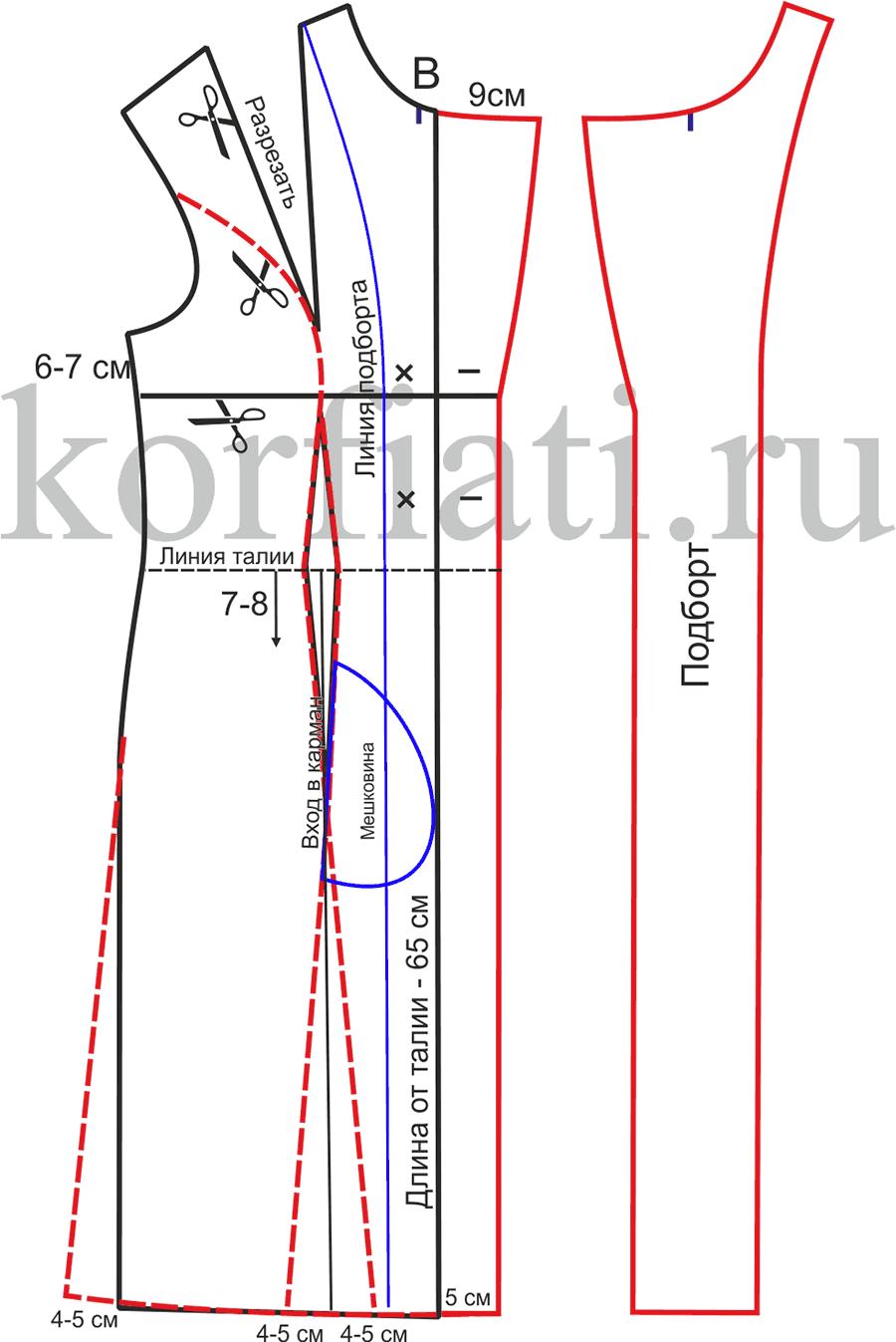 Выкройка приталенного пальто от Анастасии Корфиати