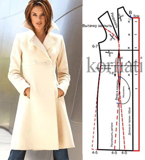 Выкройка приталенного пальто