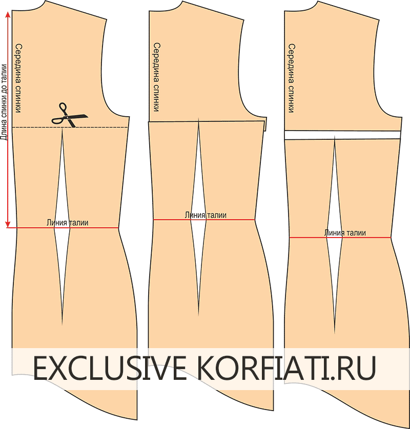 618fd91d223 Выкройка-основа платья для скачивания от А. Корфиати