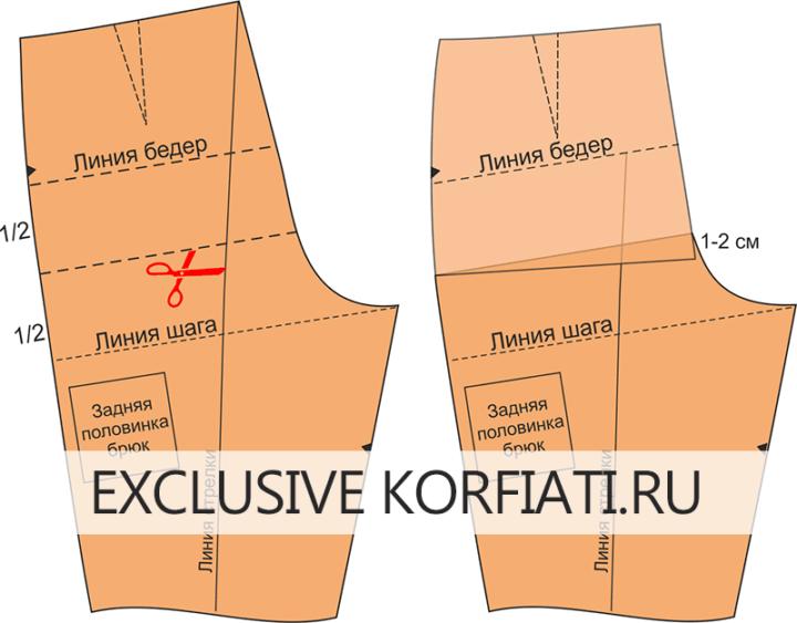 Устранение дефектов брюк - складка под ягодицами