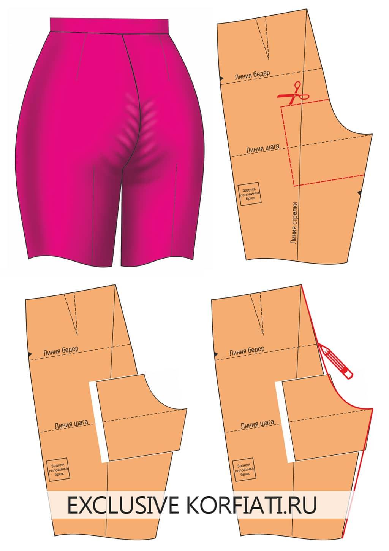 Как сшить брюки для большого живота
