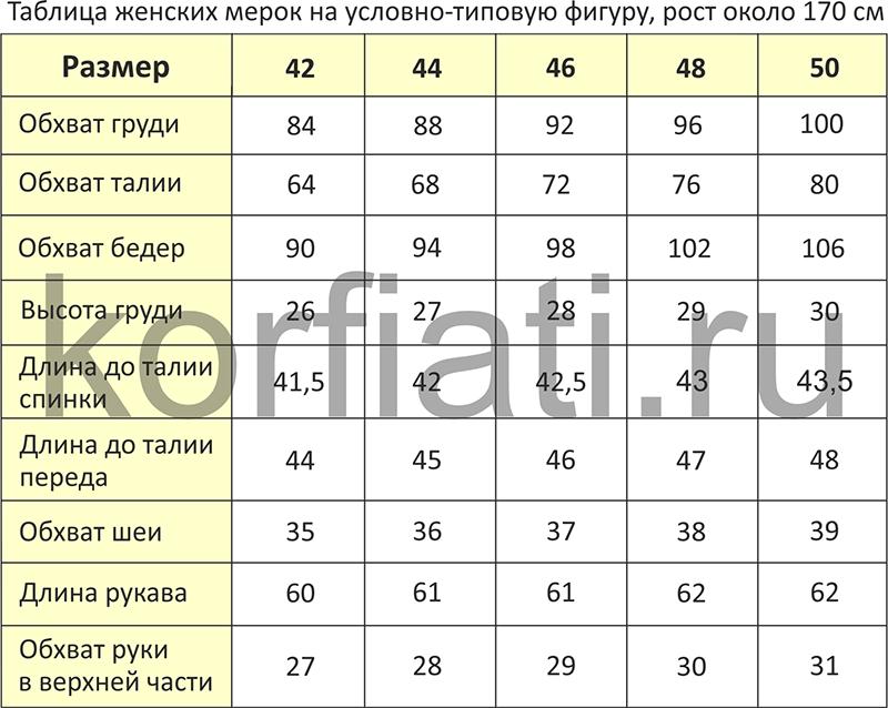 Таблица женских мерок