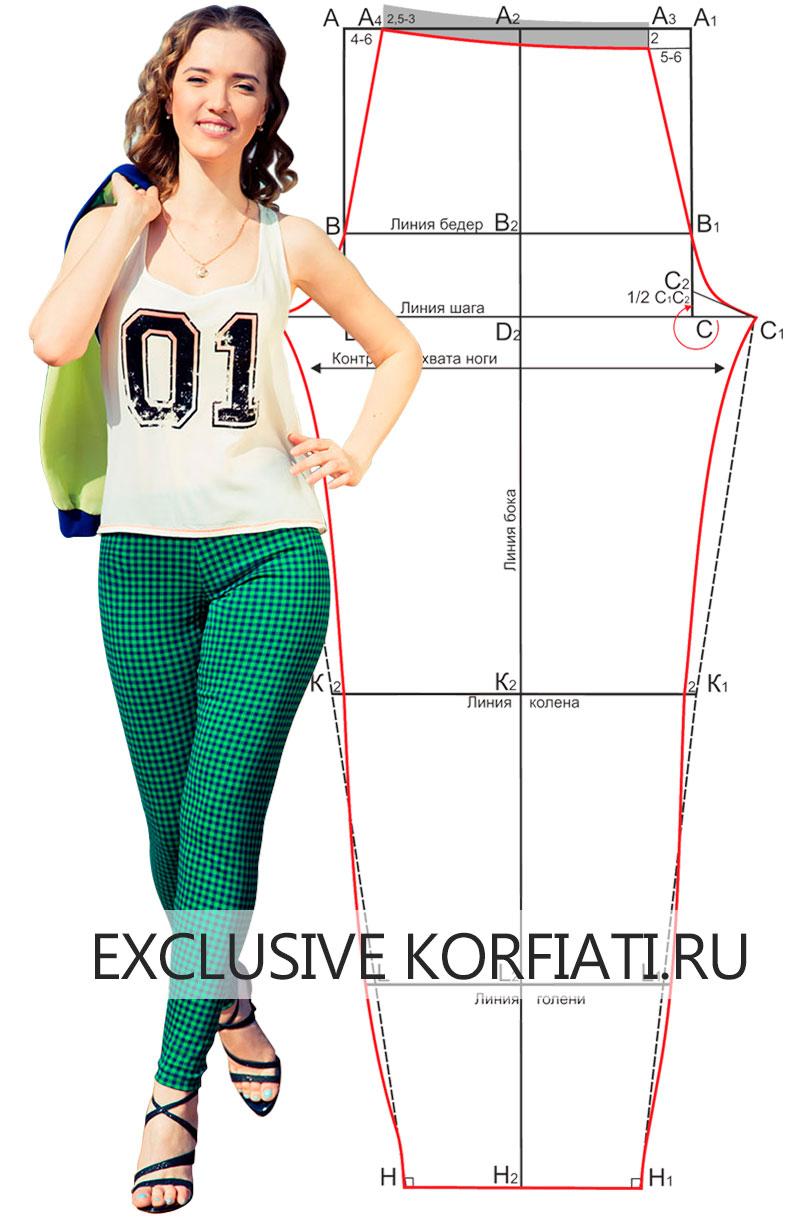 e94872d19309 Леггинсы очень популярная одежда у женщин, поскольку в них очень легко  продемонстрировать стройные формы. Но не только! В них удобно проводить  досуг, ...