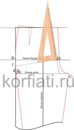 Пошаговое построение выкройки женских брюк