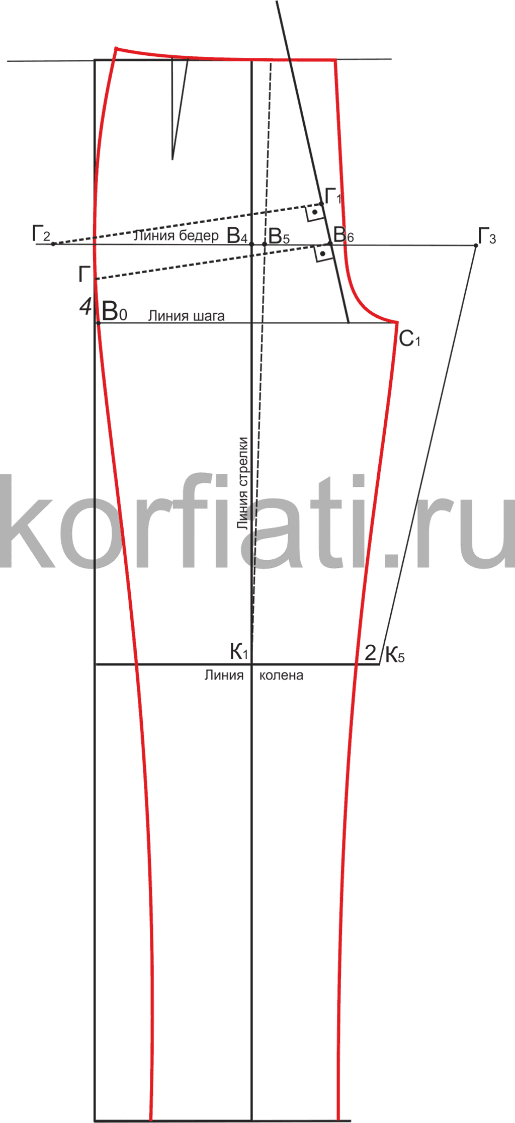 Расчет построения выкройки брюк фото 291