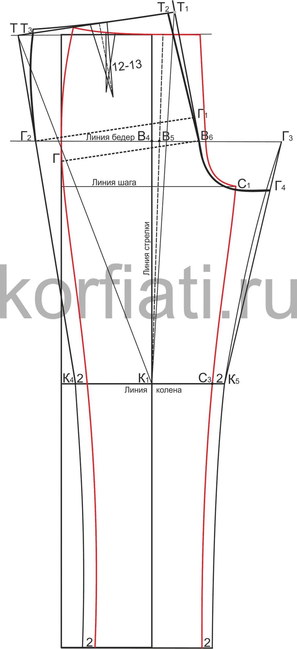 Пошаговая инструкция выкройки джинсов фото 7