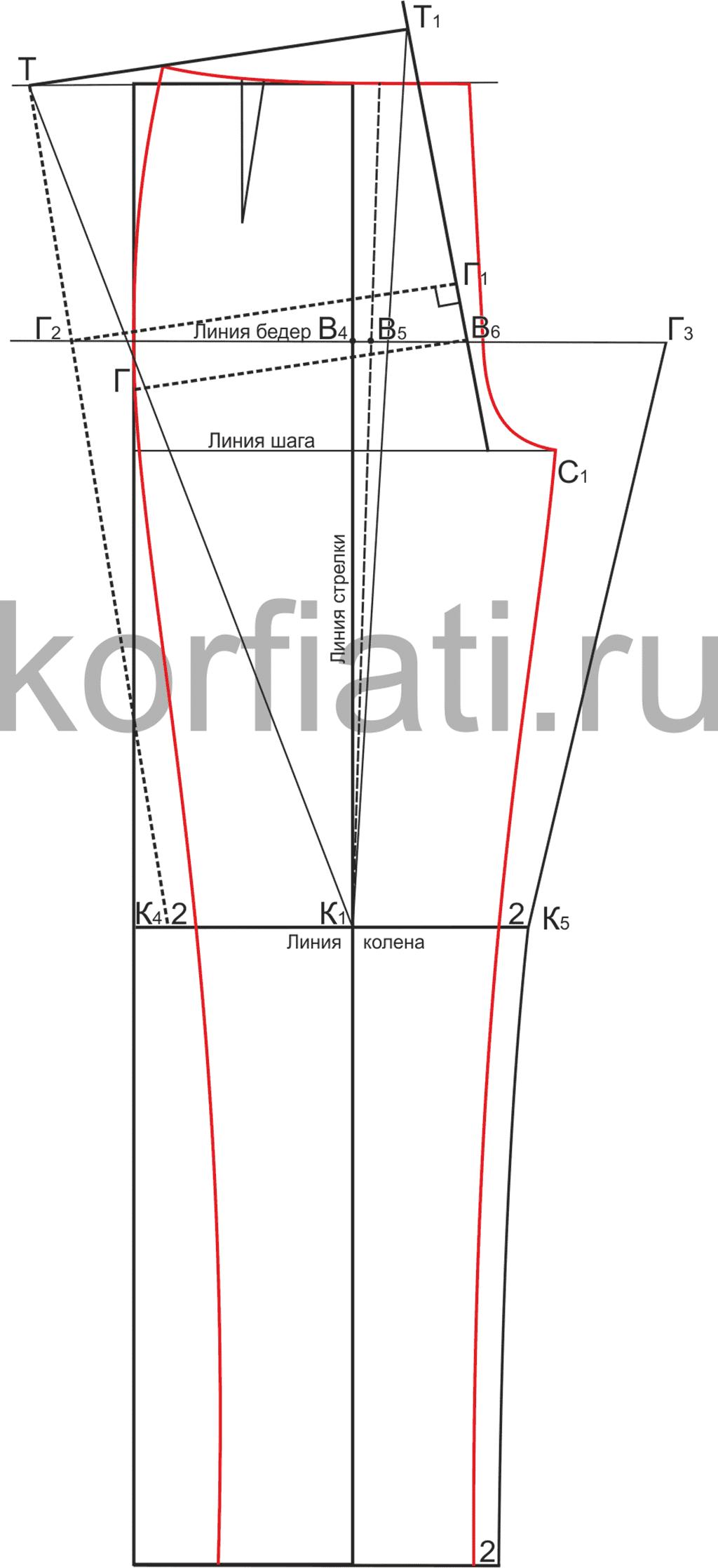 Расчет построения выкройки брюк фото 725