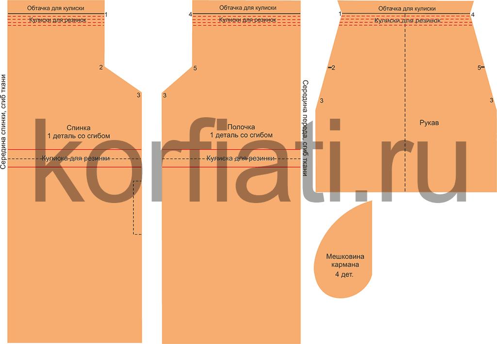 Детали кроя джинсового платья