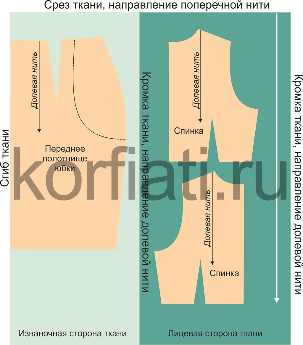 Раскладка выкроек при частичном сгибе ткани