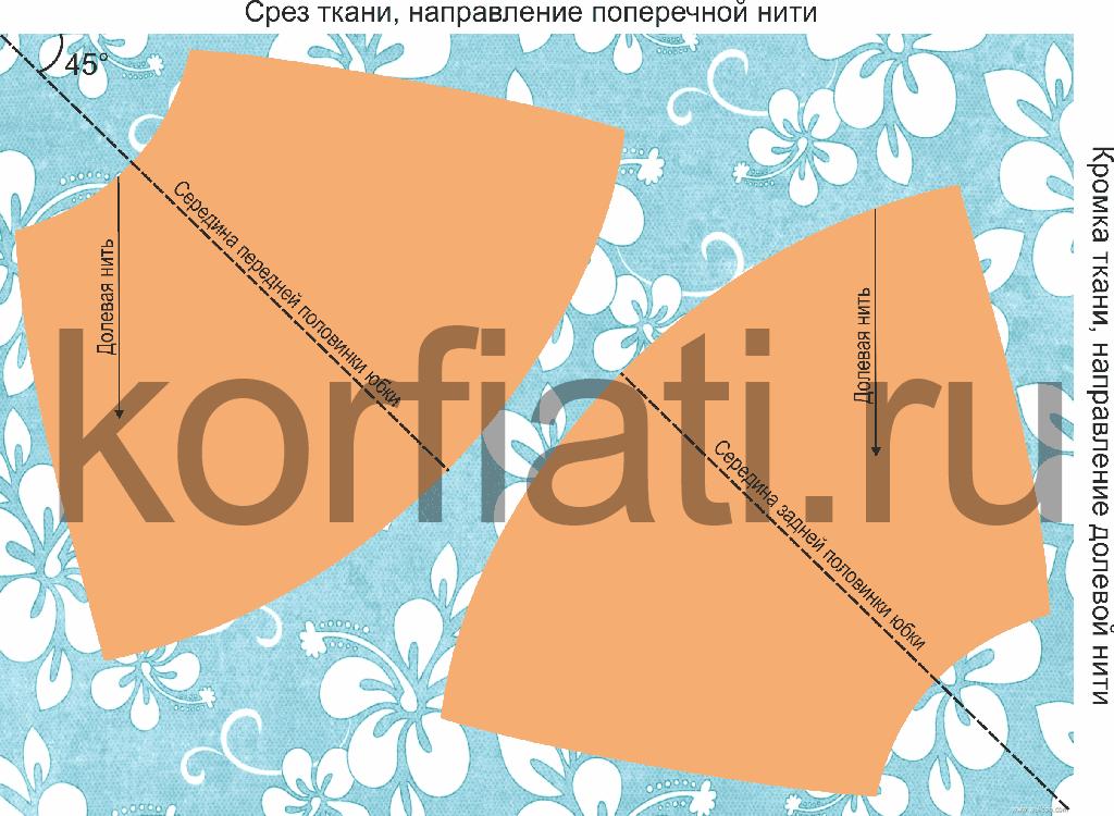 Раскладка выкроек в разворот ткани