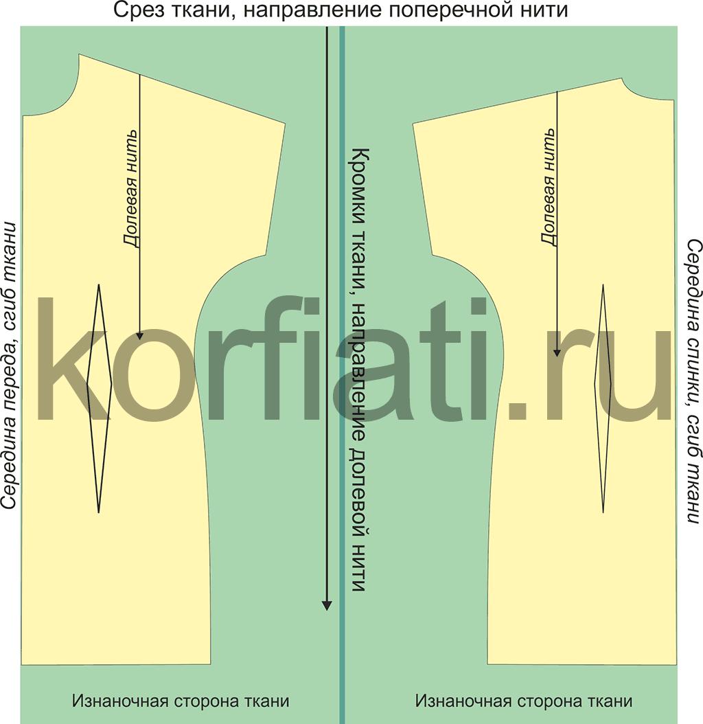 Раскладка выкроек на ткани в два сгиба