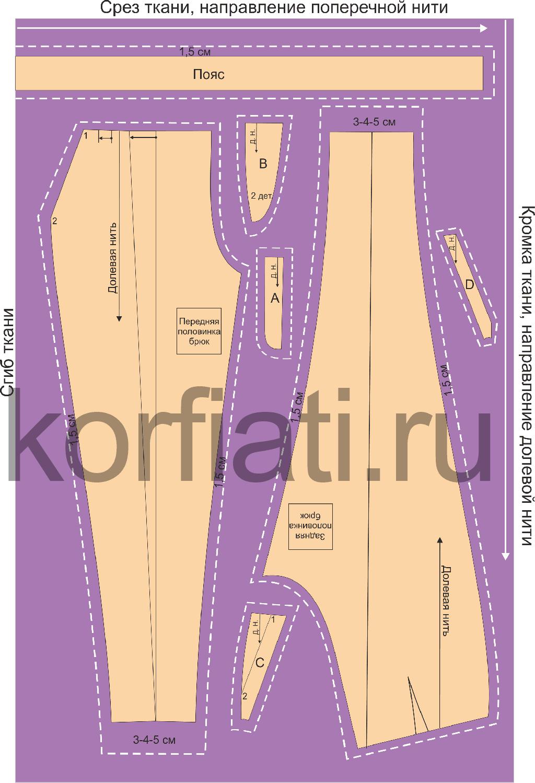 Раскладка выкроек при продольном сгибе ткани