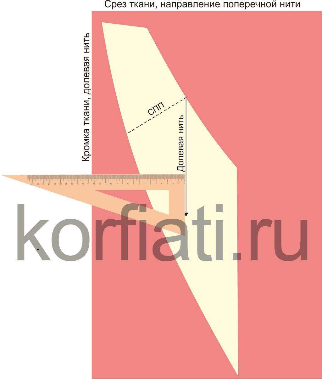 Раскладка детали по направлению долевой нити