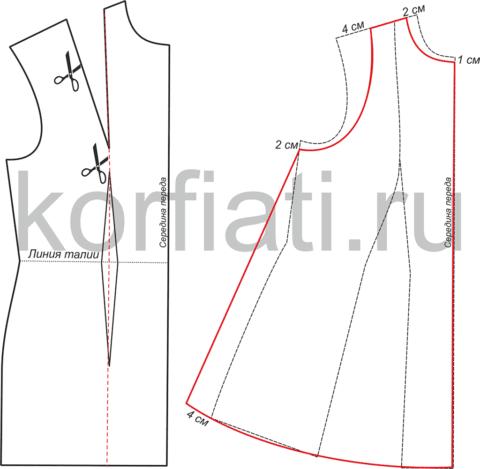 Выкройка свободного платья - моделирование