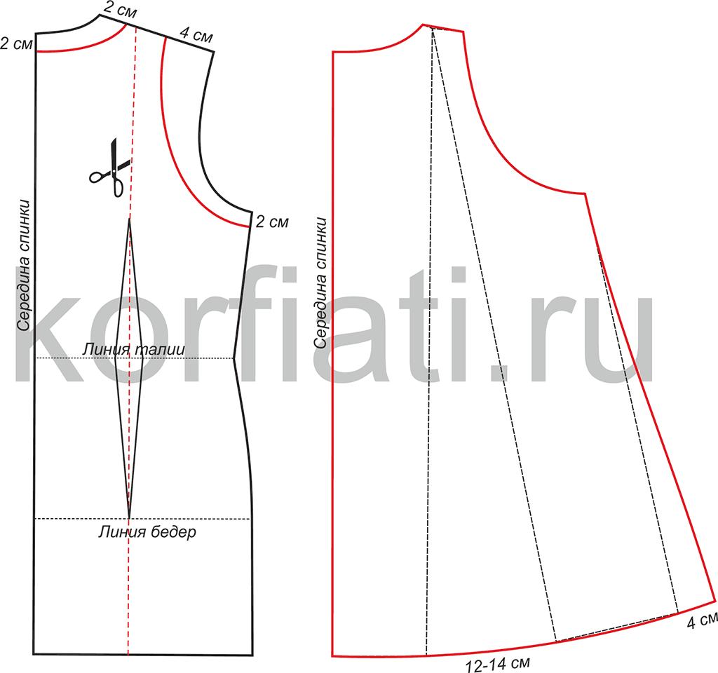 Платье с фалдами выкройка