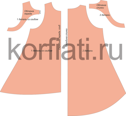 Детали кроя платья с асимметричным подолом