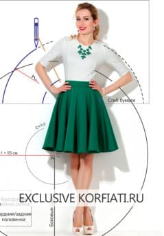 double-circle-skirt-pattern