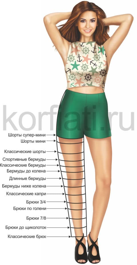 Какой длины должны быть брюки - рисунок с разметкой для шорт и коротких брюк