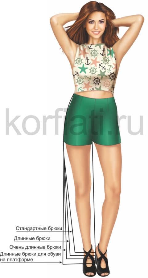 Какой длины должны быть брюки - рисунок с разметкой стандартных и удлиненных брюк