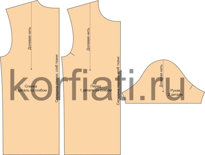 Выкройка мужской футболки - детали кроя