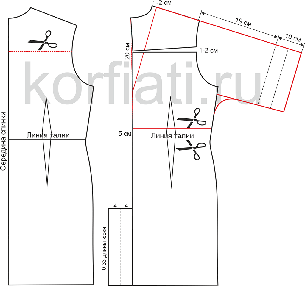 Выкройка летнего платья с рукавами